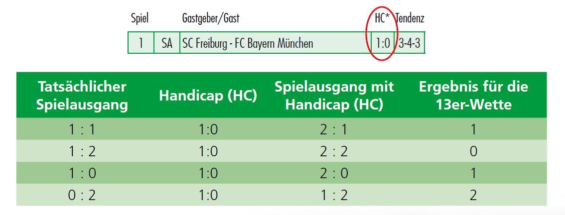 Lotto AnnahmeschluГџ Bayern